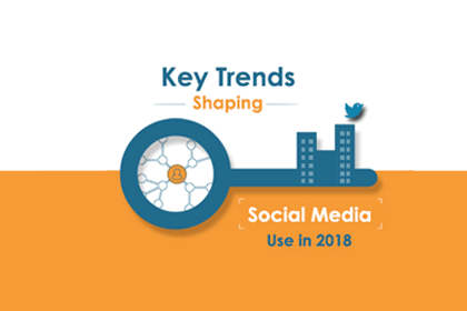 Key Trends Shaping Social Media Use in 2018