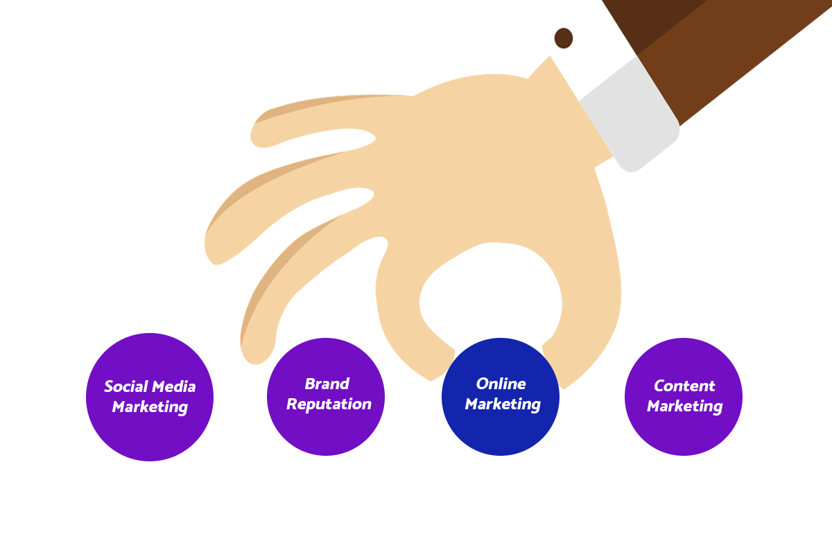 Online Marketing for Law firms