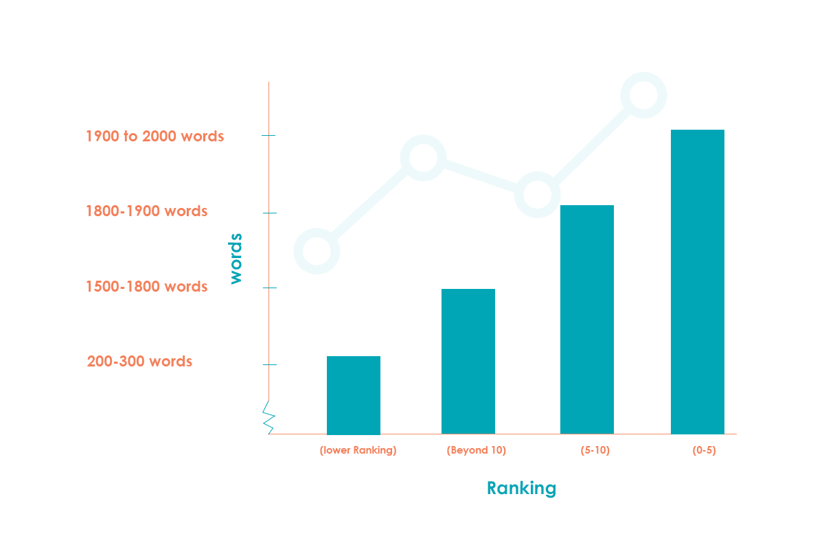SEO Growth for Law Firms